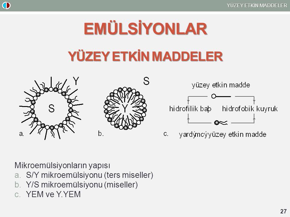 YÜZEY ETKİN MADDELER 27 EMÜLSİYONLAR YÜZEY ETKİN MADDELER Mikroemülsiyonların yapısı a.S/Y mikroemülsiyonu (ters miseller) b.Y/S mikroemülsiyonu (mise