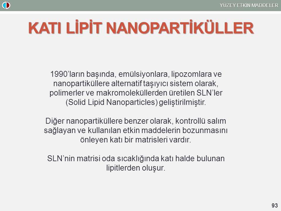YÜZEY ETKİN MADDELER 93 KATI LİPİT NANOPARTİKÜLLER 1990'ların başında, emülsiyonlara, lipozomlara ve nanopartiküllere alternatif taşıyıcı sistem olara