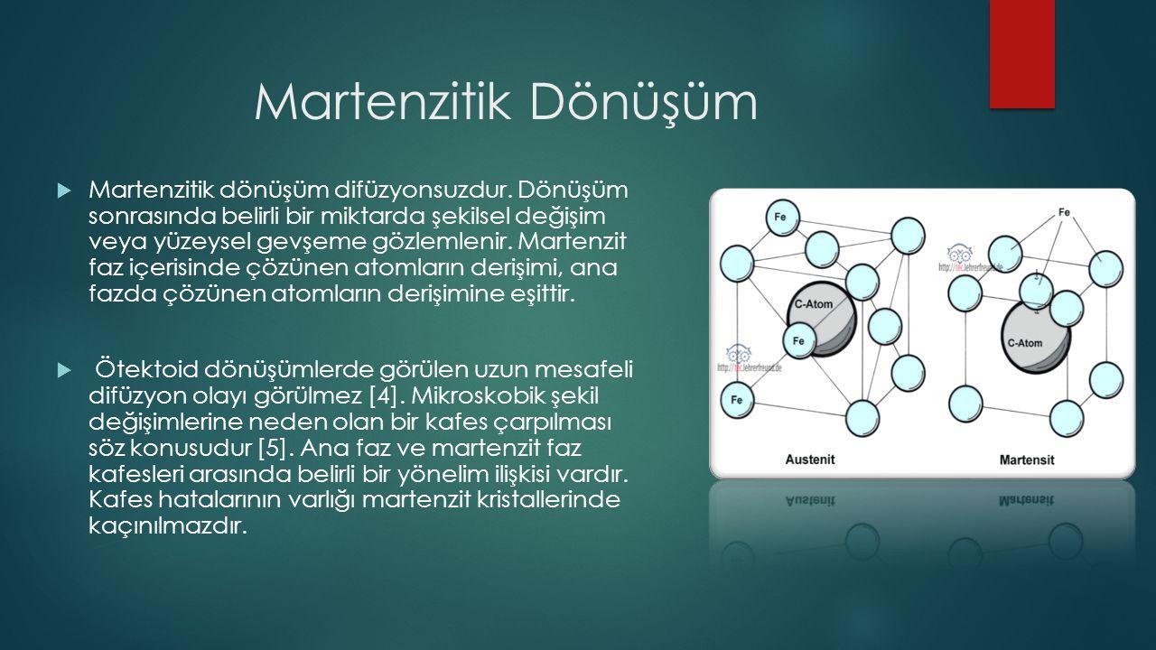  Martenzitik dönüşüm difüzyonsuzdur. Dönüşüm sonrasında belirli bir miktarda şekilsel değişim veya yüzeysel gevşeme gözlemlenir. Martenzit faz içeris