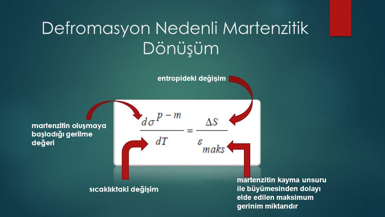 Defromasyon Nedenli Martenzitik Dönüşüm martenzitin oluşmaya başladığı gerilme değeri entropideki değişim martenzitin kayma unsuru ile büyümesinden do