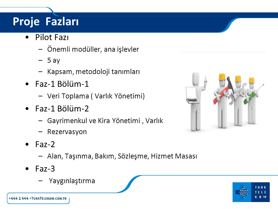 Proje Fazları Pilot Fazı –Önemli modüller, ana işlevler –5 ay –Kapsam, metodoloji tanımları Faz-1 Bölüm-1 –Veri Toplama ( Varlık Yönetimi) Faz-1 Bölüm
