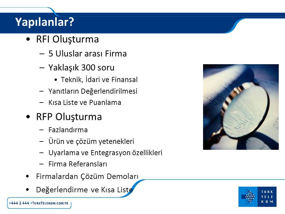 Yapılanlar? RFI Oluşturma –5 Uluslar arası Firma –Yaklaşık 300 soru Teknik, İdari ve Finansal –Yanıtların Değerlendirilmesi –Kısa Liste ve Puanlama RF