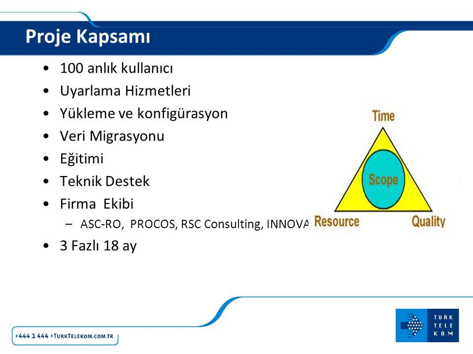 Proje Kapsamı 100 anlık kullanıcı Uyarlama Hizmetleri Yükleme ve konfigürasyon Veri Migrasyonu Eğitimi Teknik Destek Firma Ekibi –ASC-RO, PROCOS, RSC Consulting, INNOVA 3 Fazlı 18 ay