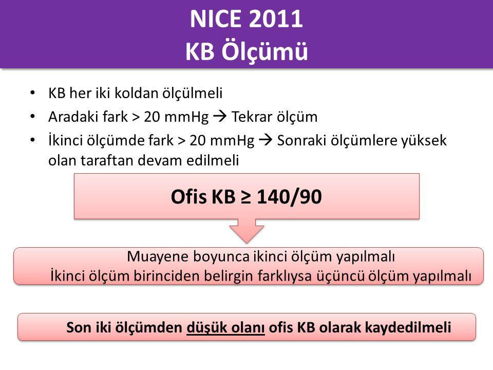 NICE 2011 KB Ölçümü KB her iki koldan ölçülmeli Aradaki fark > 20 mmHg  Tekrar ölçüm İkinci ölçümde fark > 20 mmHg  Sonraki ölçümlere yüksek olan ta
