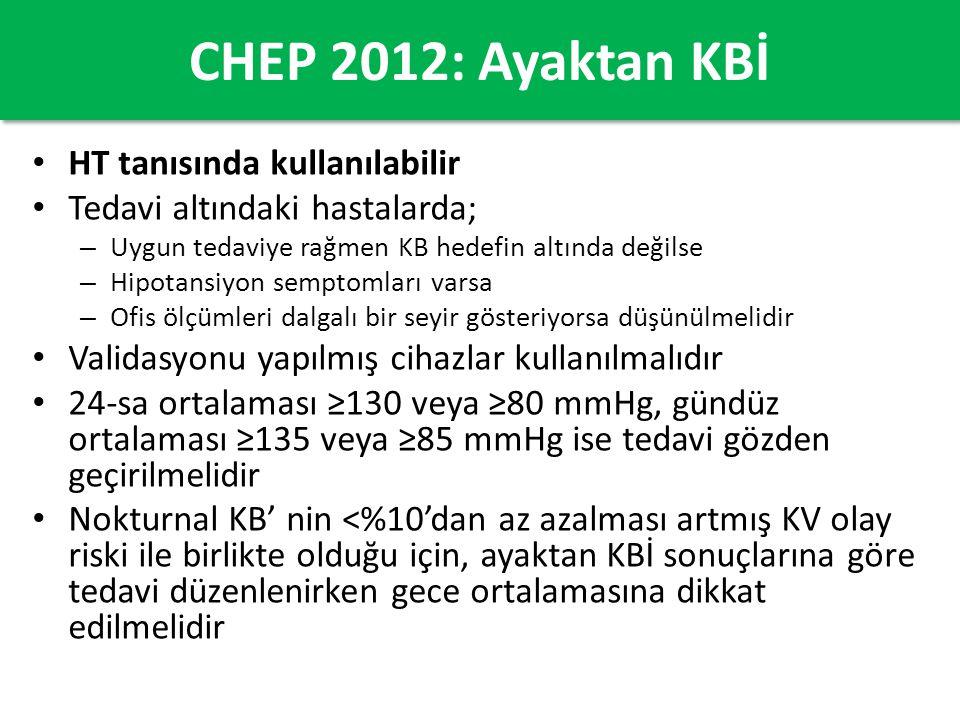 CHEP 2012: Evde KBİ HT tanısında kullanılabilir Diyabetiklerde, KBH'lılarda, uyumsuzluk şüphesi durumunda, beyaz önlük etkisi saptanmışsa ve maskeli HT söz konusuysa akla gelmelidir Beyaz önlük HT saptanmışsa, tedavi kararından önce ya tekrar evde ya da ayaktan KBİ ile tanı doğrulanmalıdır Hastalara uygun standartlarca validasyonu yapılmış cihazları almaları önerilmelidir Evde KBİ sonuçları ≥135 veya ≥85 mmHg ise ofis ölçümlerinde ≥140 veya ≥90 mmHg ile eşdeğer görülmelidir Hastanın eğitimli olduğundan emin olunmalıdır Beyaz önlük HT ya da kontrolsüz HT değerlendirilirken, sabah ve akşam ikişer ölçüm, 7 gün boyunca yapılmalıdır ve ilk gün yapılan ölçümler dikkate alınmamalıdır