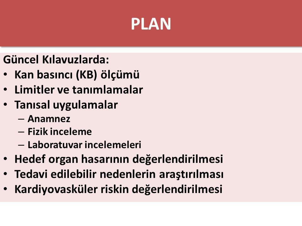 PLAN Güncel Kılavuzlarda: Kan basıncı (KB) ölçümü Limitler ve tanımlamalar Tanısal uygulamalar – Anamnez – Fizik inceleme – Laboratuvar incelemeleri H