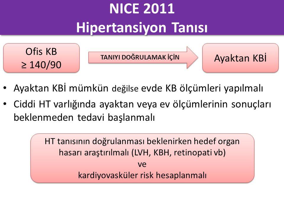 NICE 2011 Hipertansiyon Tanısı Ayaktan KBİ mümkün değilse evde KB ölçümleri yapılmalı Ciddi HT varlığında ayaktan veya ev ölçümlerinin sonuçları bekle