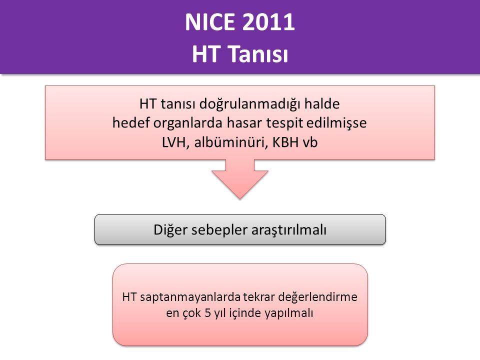NICE 2011 HT Tanısı HT tanısı doğrulanmadığı halde hedef organlarda hasar tespit edilmişse LVH, albüminüri, KBH vb HT tanısı doğrulanmadığı halde hede