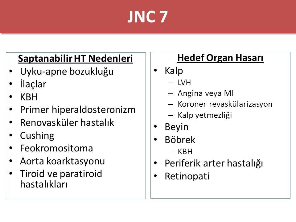 JNC 7 Saptanabilir HT Nedenleri Uyku-apne bozukluğu İlaçlar KBH Primer hiperaldosteronizm Renovasküler hastalık Cushing Feokromositoma Aorta koarktasy