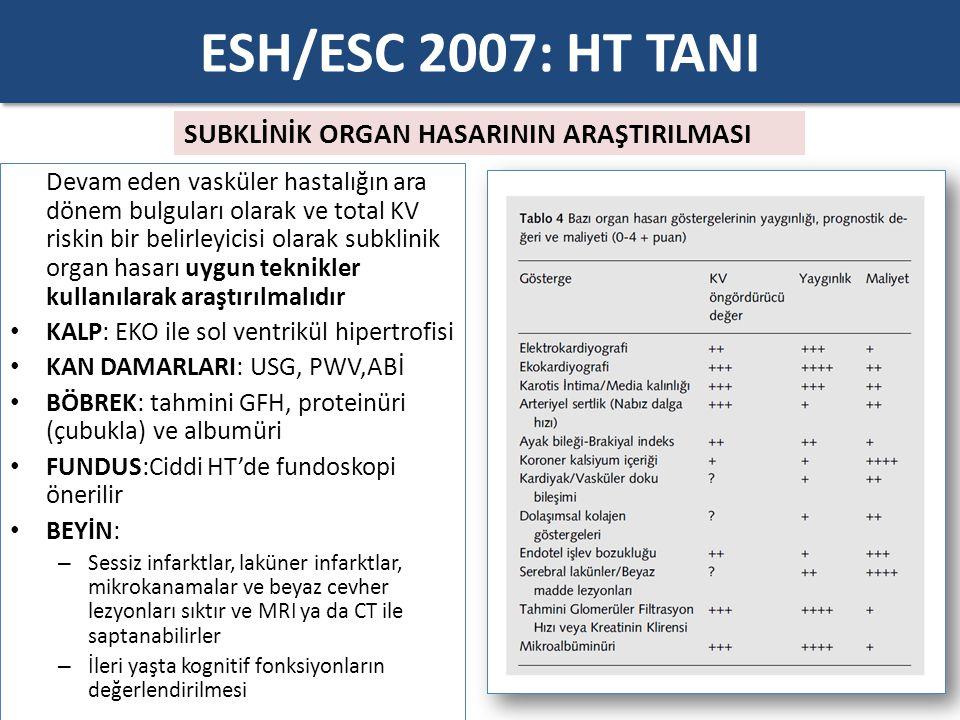 NICE 2011 Laboratuvar ve Hedef Organ Hasarı Proteinüri / hematüri testi Plazma glukozu, elektrolitler, kreatinin, total kolesterol, HDL-K ölçümü ve GFH tayini Göz-dibi muayenesi EKG
