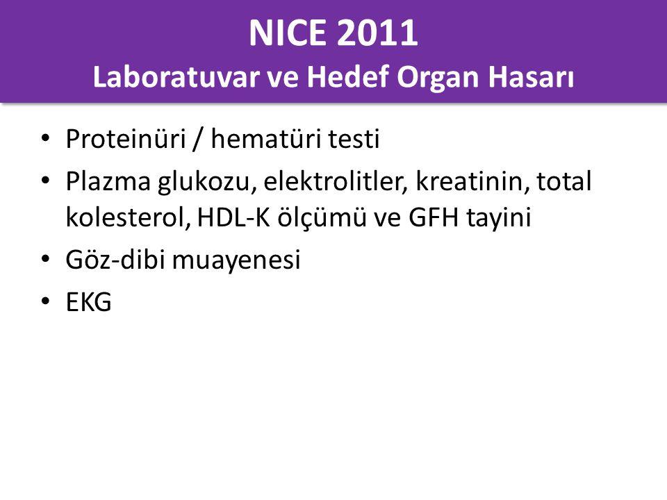 NICE 2011 Laboratuvar ve Hedef Organ Hasarı Proteinüri / hematüri testi Plazma glukozu, elektrolitler, kreatinin, total kolesterol, HDL-K ölçümü ve GF