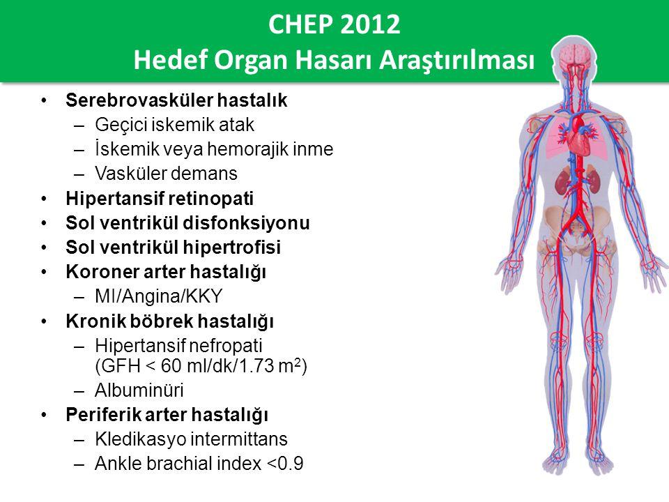 CHEP 2012 Hedef Organ Hasarı Araştırılması Serebrovasküler hastalık –Geçici iskemik atak –İskemik veya hemorajik inme –Vasküler demans Hipertansif ret