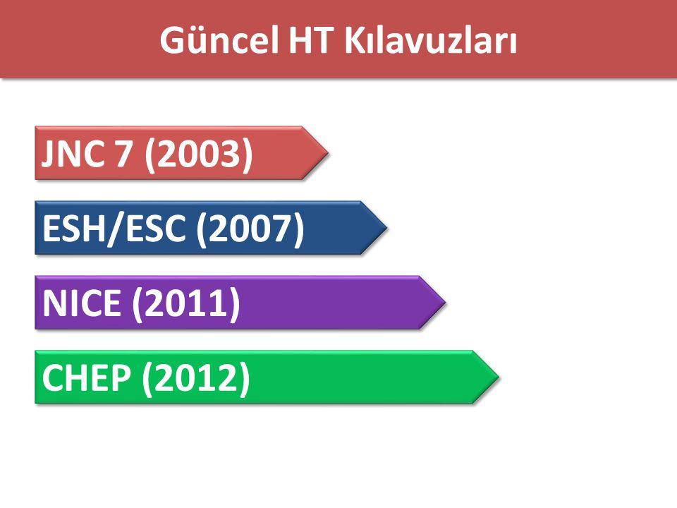Güncel HT Kılavuzları JNC 7 (2003) NICE (2011) CHEP (2012) ESH/ESC (2007)