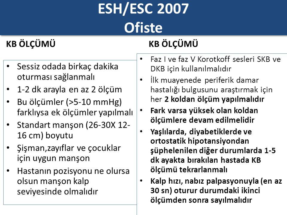 ESH/ESC 2007 Ofiste KB ÖLÇÜMÜ Sessiz odada birkaç dakika oturması sağlanmalı 1-2 dk arayla en az 2 ölçüm Bu ölçümler (>5-10 mmHg) farklıysa ek ölçümle