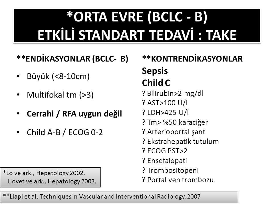 *ORTA EVRE (BCLC - B) ETKİLİ STANDART TEDAVİ : TAKE **ENDİKASYONLAR (BCLC- B) Büyük (<8-10cm) Multifokal tm (>3) Cerrahi / RFA uygun değil Child A-B / ECOG 0-2 **KONTRENDİKASYONLAR Sepsis Child C .