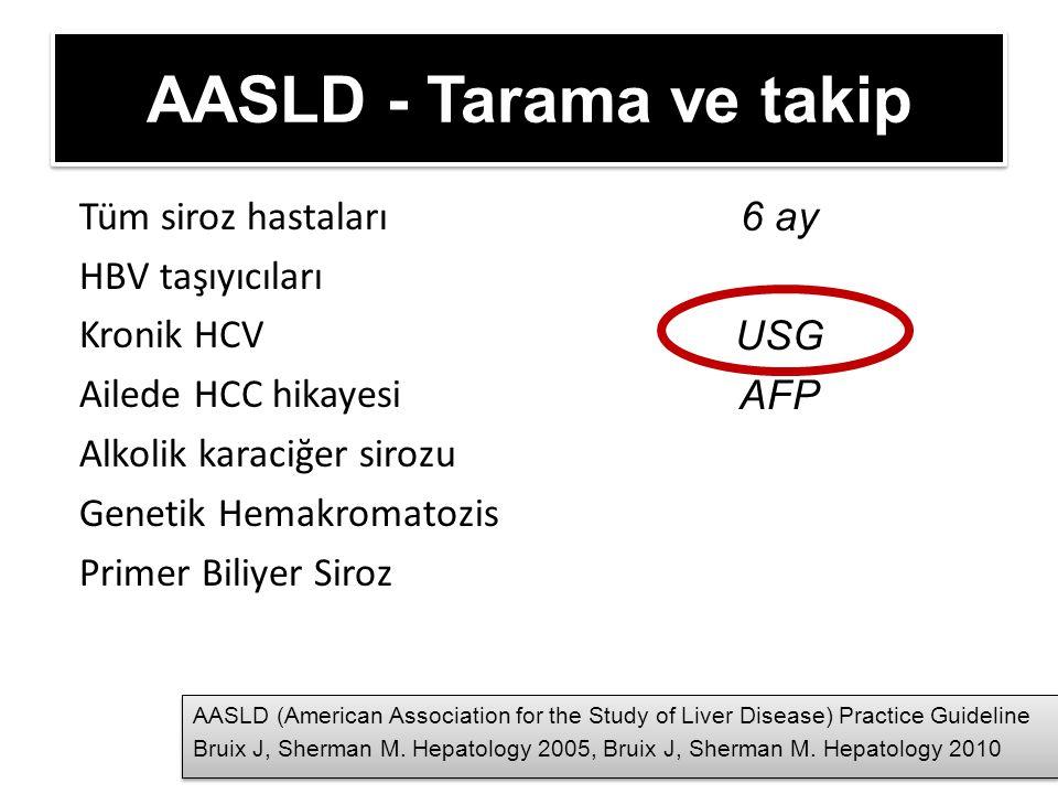 AASLD - Tarama ve takip Tüm siroz hastaları HBV taşıyıcıları Kronik HCV Ailede HCC hikayesi Alkolik karaciğer sirozu Genetik Hemakromatozis Primer Biliyer Siroz 6 ay USG AFP AASLD (American Association for the Study of Liver Disease) Practice Guideline Bruix J, Sherman M.