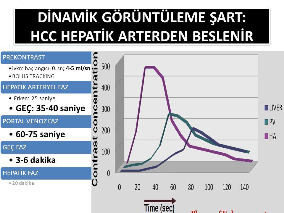 HCC : KONTRASTSIZ BT hipodens > izodens – İzodens :hipodens rim/ fokal çıkıntı/ ekzofitik – Muhakkak alınmalı OPAKLAŞMA.