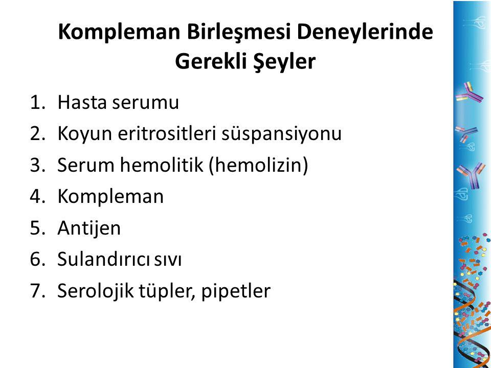 Kompleman Birleşmesi Deneylerinde Gerekli Şeyler 1.Hasta serumu 2.Koyun eritrositleri süspansiyonu 3.Serum hemolitik (hemolizin) 4.Kompleman 5.Antijen 6.Sulandırıcı sıvı 7.Serolojik tüpler, pipetler