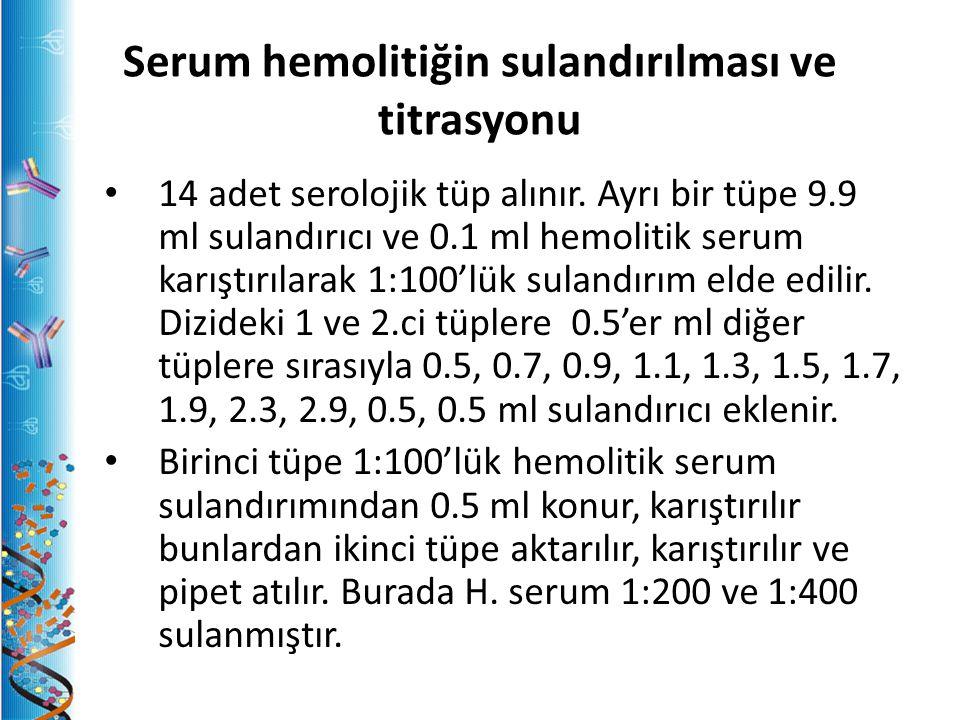 Serum hemolitiğin sulandırılması ve titrasyonu 14 adet serolojik tüp alınır. Ayrı bir tüpe 9.9 ml sulandırıcı ve 0.1 ml hemolitik serum karıştırılarak
