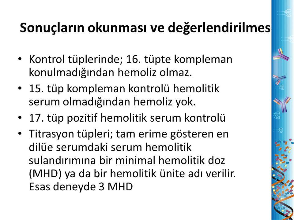 Sonuçların okunması ve değerlendirilmesi Kontrol tüplerinde; 16. tüpte kompleman konulmadığından hemoliz olmaz. 15. tüp kompleman kontrolü hemolitik s