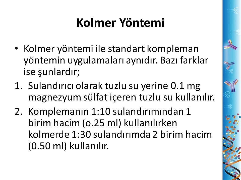 Kolmer Yöntemi Kolmer yöntemi ile standart kompleman yöntemin uygulamaları aynıdır.