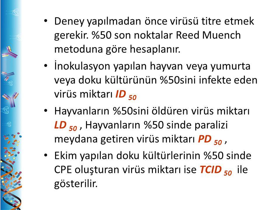 Deney yapılmadan önce virüsü titre etmek gerekir. %50 son noktalar Reed Muench metoduna göre hesaplanır. İnokulasyon yapılan hayvan veya yumurta veya