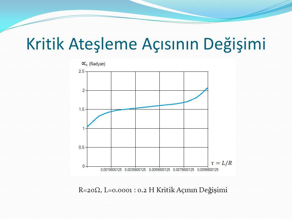 Kritik Ateşleme Açısının Değişimi R=20Ω, L=0.0001 : 0.2 H Kritik Açının Değişimi