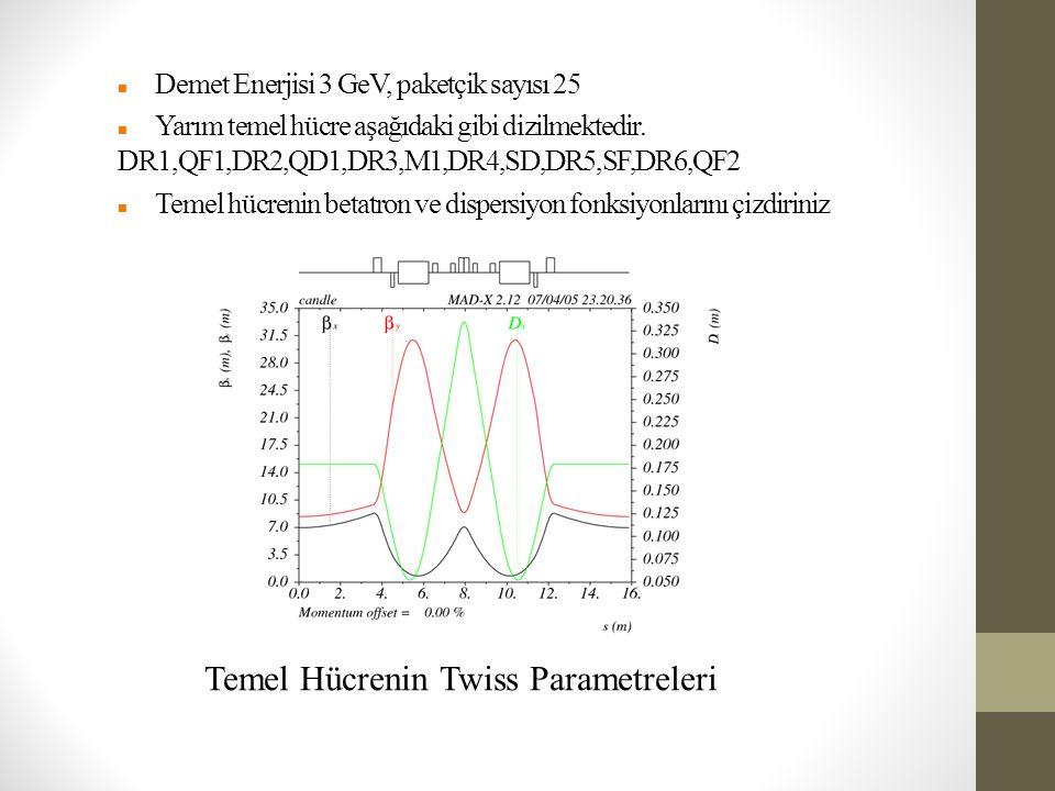 Demet Enerjisi 3 GeV, paketçik sayısı 25 Yarım temel hücre aşağıdaki gibi dizilmektedir. DR1,QF1,DR2,QD1,DR3,M1,DR4,SD,DR5,SF,DR6,QF2 Temel hücrenin b