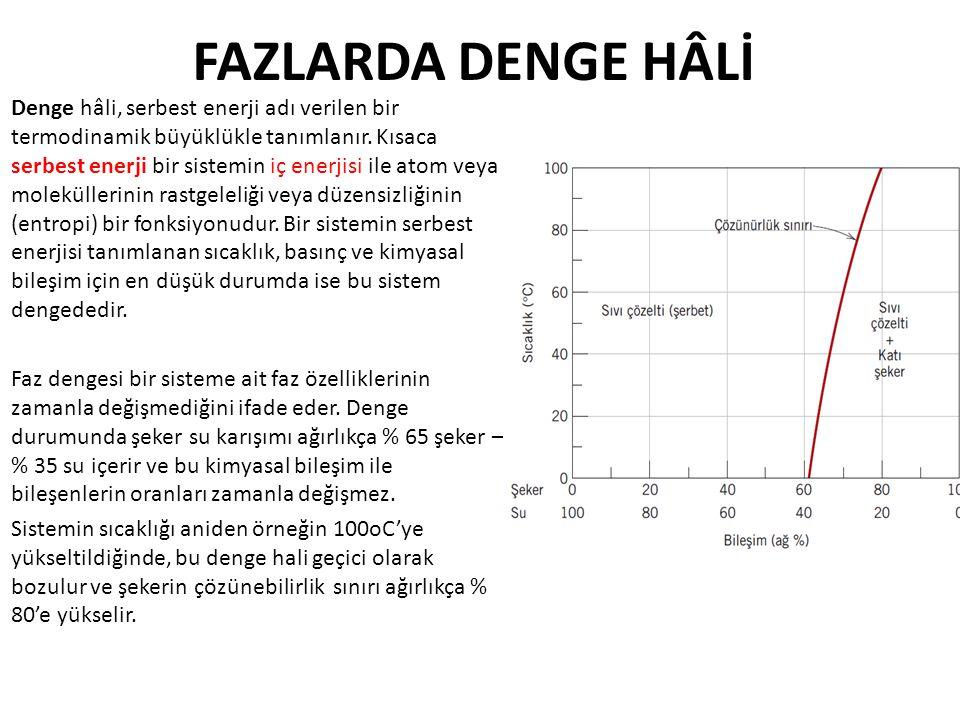 FAZLARDA DENGE HÂLİ Denge hâli, serbest enerji adı verilen bir termodinamik büyüklükle tanımlanır. Kısaca serbest enerji bir sistemin iç enerjisi ile