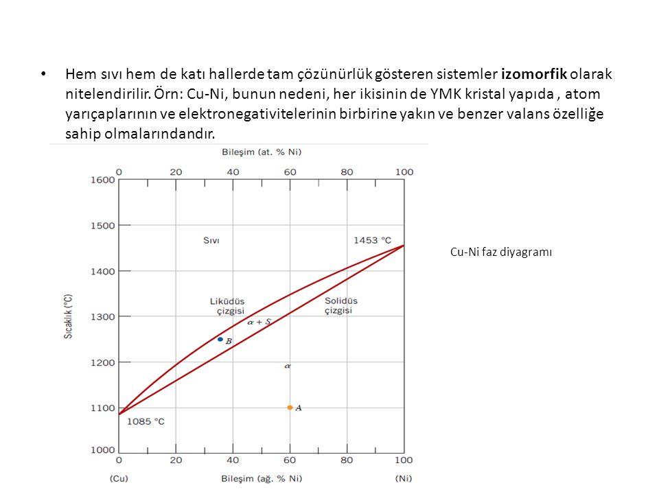 Cu-Ni faz diyagramı Hem sıvı hem de katı hallerde tam çözünürlük gösteren sistemler izomorfik olarak nitelendirilir. Örn: Cu-Ni, bunun nedeni, her iki