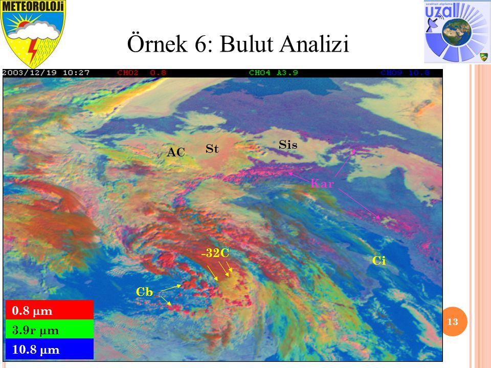 13 Örnek 6: Bulut Analizi 0.8  m 3.9r  m 10.8  m Cb -32C Sis St AC Kar Ci