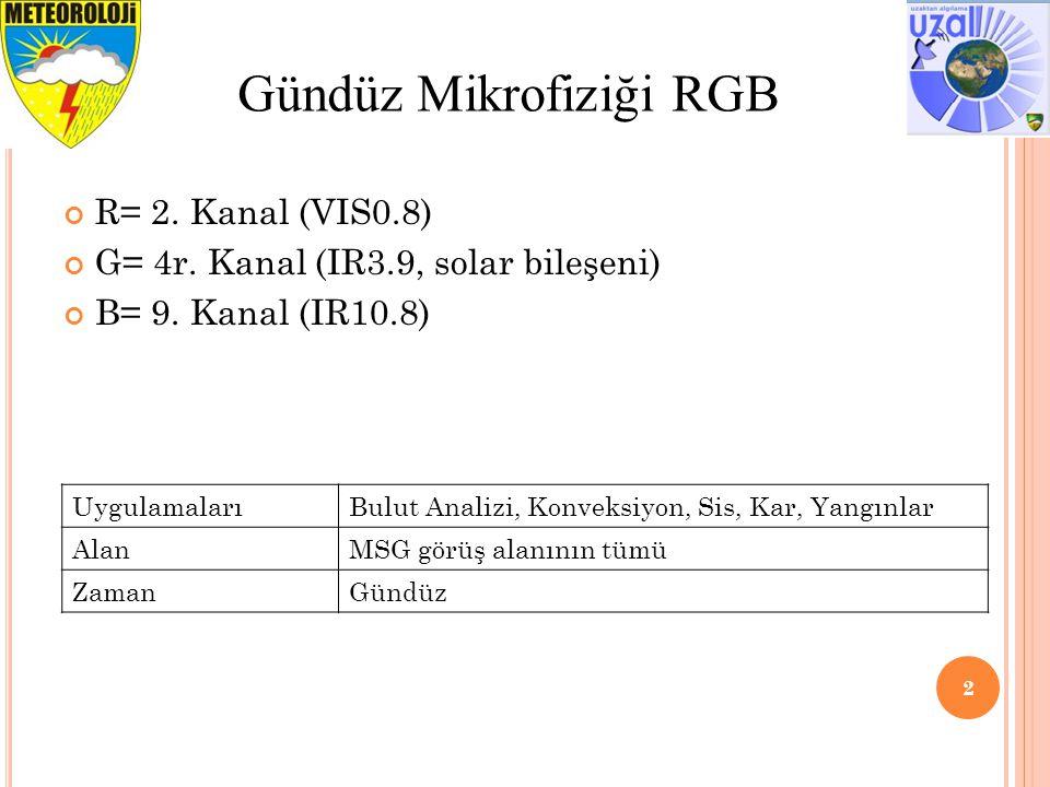 2 Gündüz Mikrofiziği RGB R= 2. Kanal (VIS0.8) G= 4r.