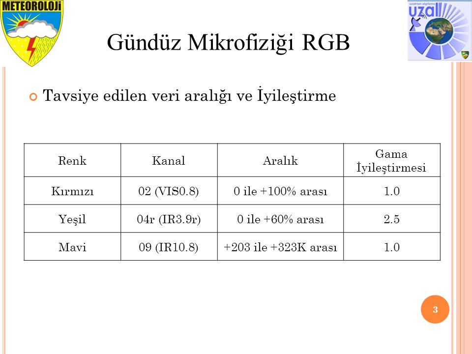 3 Gündüz Mikrofiziği RGB Tavsiye edilen veri aralığı ve İyileştirme RenkKanalAralık Gama İyileştirmesi Kırmızı02 (VIS0.8)0 ile +100% arası1.0 Yeşil04r (IR3.9r)0 ile +60% arası2.5 Mavi09 (IR10.8)+203 ile +323K arası1.0