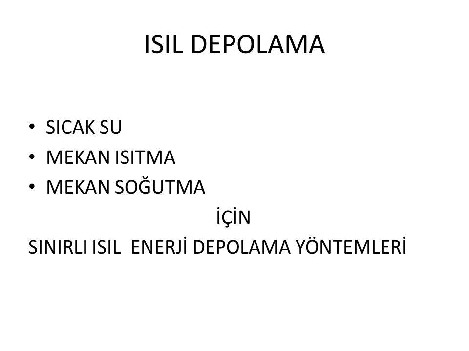 ISIL DEPOLAMA SICAK SU MEKAN ISITMA MEKAN SOĞUTMA İÇİN SINIRLI ISIL ENERJİ DEPOLAMA YÖNTEMLERİ