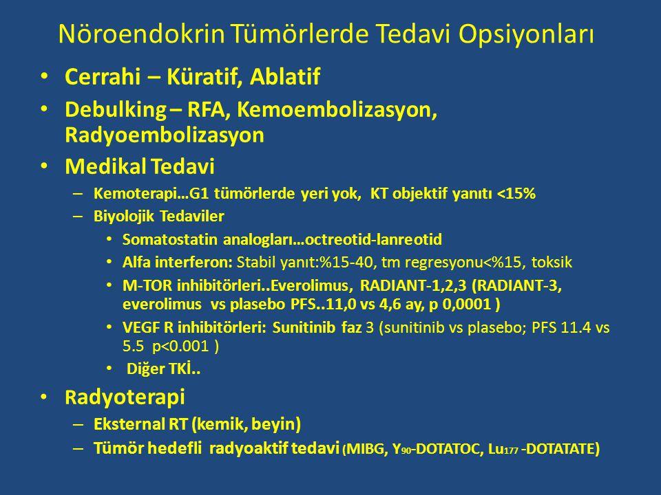 Nöroendokrin Tümörlerde Tedavi Opsiyonları Cerrahi – Küratif, Ablatif Debulking – RFA, Kemoembolizasyon, Radyoembolizasyon Medikal Tedavi – Kemoterapi