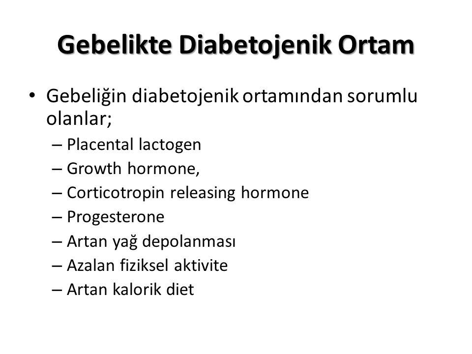 Gebelikte Diabetojenik Ortam Gebeliğin diabetojenik ortamından sorumlu olanlar; – Placental lactogen – Growth hormone, – Corticotropin releasing hormone – Progesterone – Artan yağ depolanması – Azalan fiziksel aktivite – Artan kalorik diet