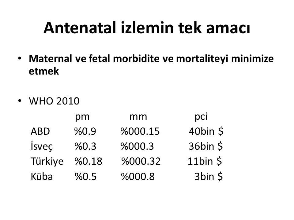 Antenatal izlemin tek amacı Maternal ve fetal morbidite ve mortaliteyi minimize etmek WHO 2010 pm mm pci ABD %0.9 %000.15 40bin $ İsveç %0.3 %000.3 36bin $ Türkiye %0.18 %000.32 11bin $ Küba %0.5 %000.8 3bin $