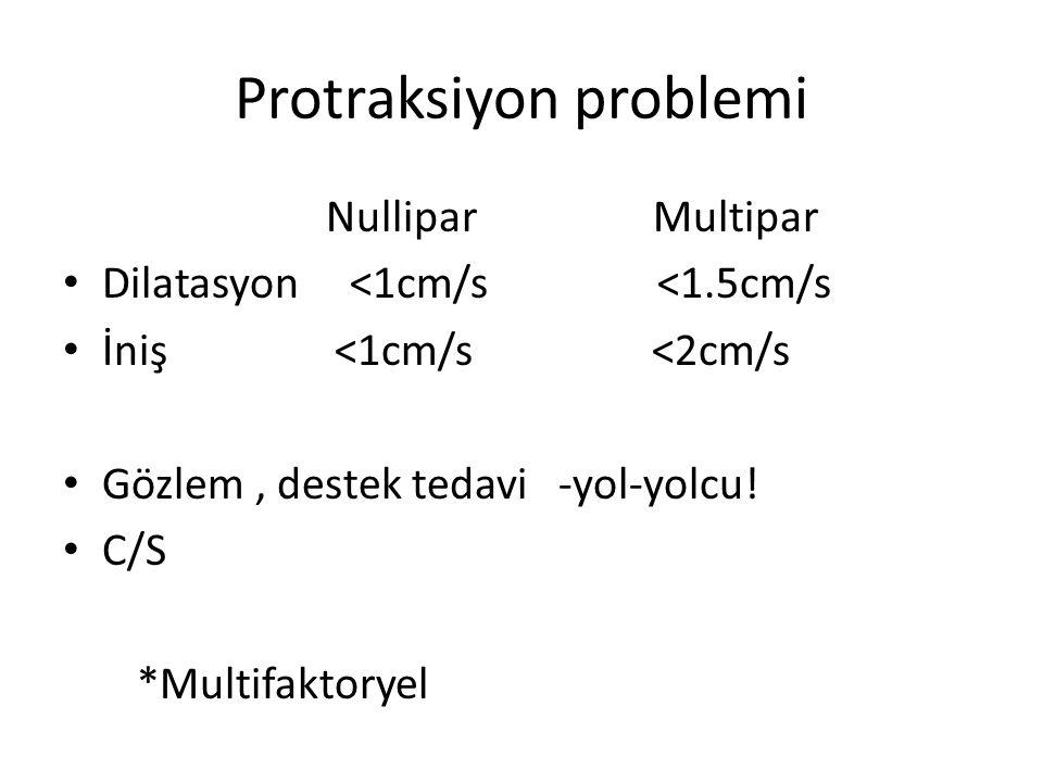 Protraksiyon problemi Nullipar Multipar Dilatasyon <1cm/s <1.5cm/s İniş <1cm/s <2cm/s Gözlem, destek tedavi -yol-yolcu.