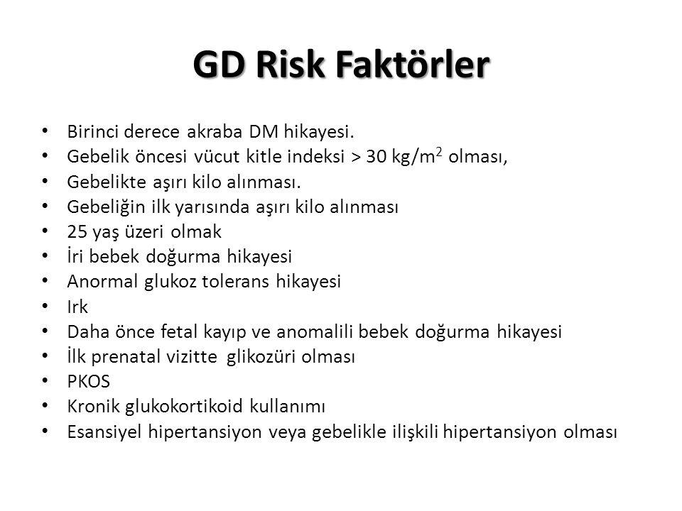 GD Risk Faktörler Birinci derece akraba DM hikayesi.