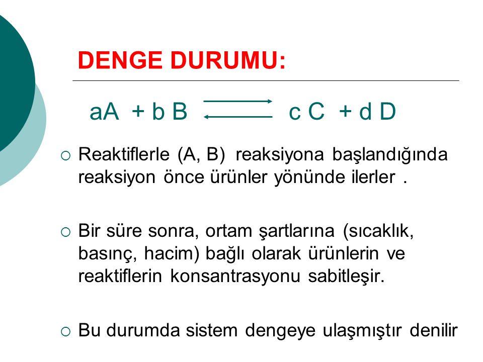 DENGE SABİTİ :  Reaksiyonların denge halleri DENGE SABİTİ (K) denen bir ifade ile anlatılır.