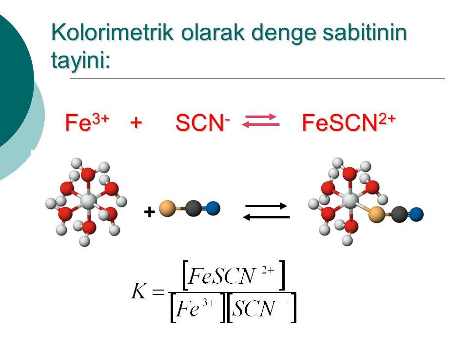 Fe 3+ + SCN - FeSCN 2+ Fe 3+ + SCN - FeSCN 2+ + Kolorimetrik olarak denge sabitinin tayini: