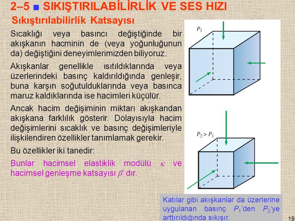 19 2–5 ■ SIKIŞTIRILABİLİRLİK VE SES HIZI Sıkıştırılabilirlik Katsayısı Katılar gibi akışkanlar da üzerlerine uygulanan basınç P 1 'den P 2 'ye arttırıldığında sıkışır.