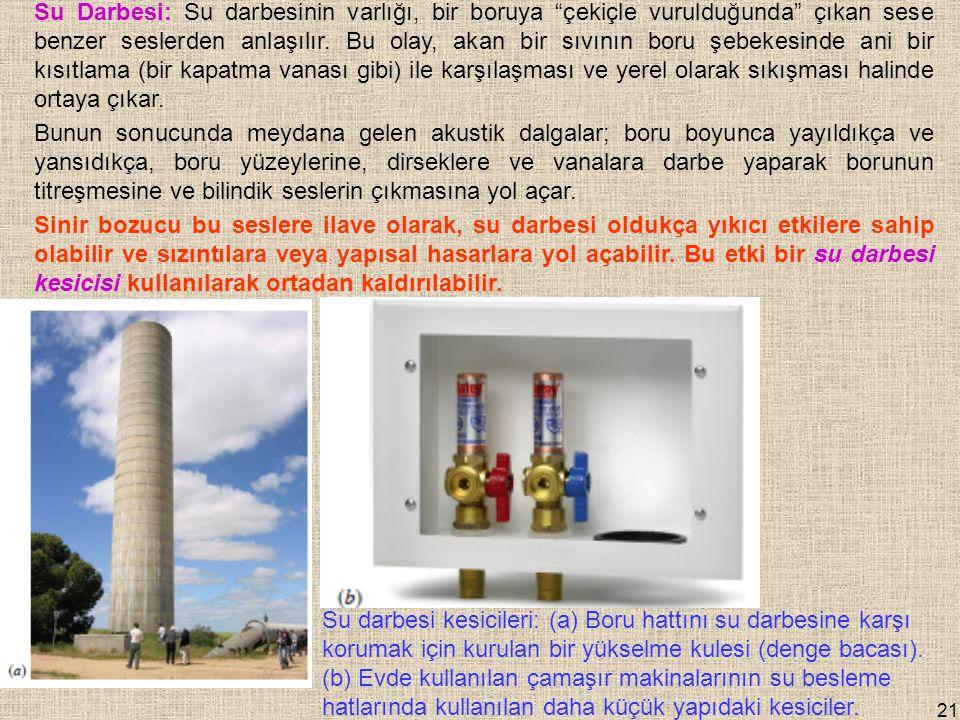 21 Su darbesi kesicileri: (a) Boru hattını su darbesine karşı korumak için kurulan bir yükselme kulesi (denge bacası).