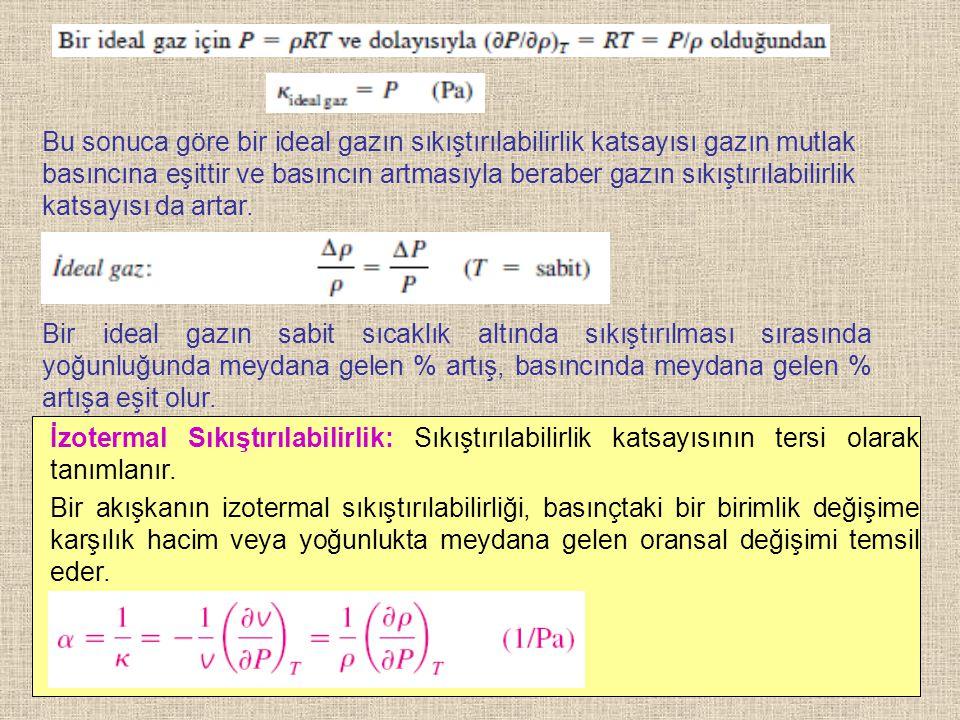 22 Bu sonuca göre bir ideal gazın sıkıştırılabilirlik katsayısı gazın mutlak basıncına eşittir ve basıncın artmasıyla beraber gazın sıkıştırılabilirlik katsayısı da artar.