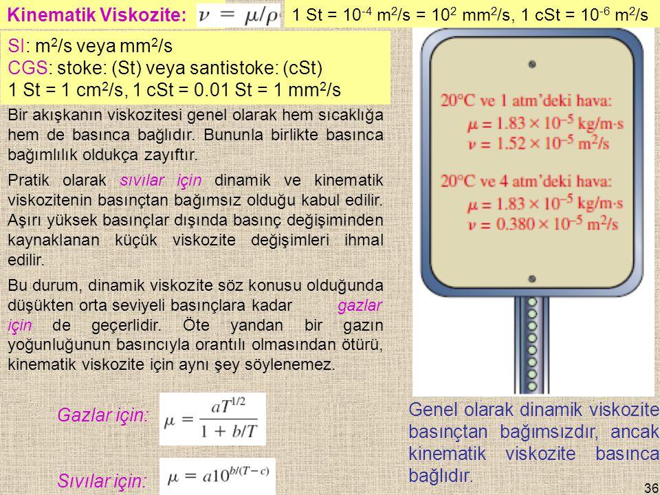 36 Genel olarak dinamik viskozite basınçtan bağımsızdır, ancak kinematik viskozite basınca bağlıdır.