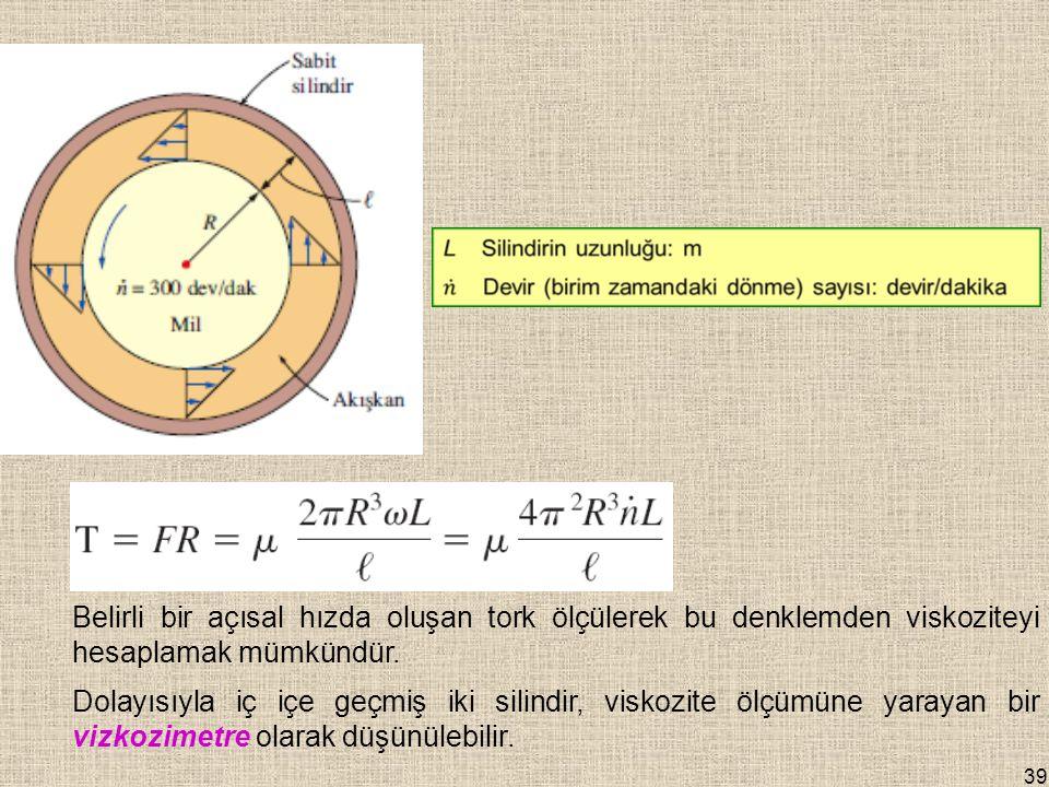 39 Belirli bir açısal hızda oluşan tork ölçülerek bu denklemden viskoziteyi hesaplamak mümkündür.