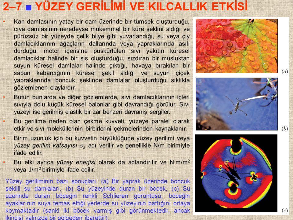 41 2–7 ■ YÜZEY GERİLİMİ VE KILCALLIK ETKİSİ Yüzey geriliminin bazı sonuçları: (a) Bir yaprak üzerinde boncuk şekilli su damlaları, (b) Su yüzeyinde duran bir böcek, (c) Su üzerinde duran böceğin renkli Schlieren görüntüsü, böceğin ayaklarının suya temas ettiği yerlerde su yüzeyinin battığını ortaya koymaktadır (sanki iki böcek varmış gibi görünmektedir, ancak ikincisi yalnızca bir gölgeden ibarettir).