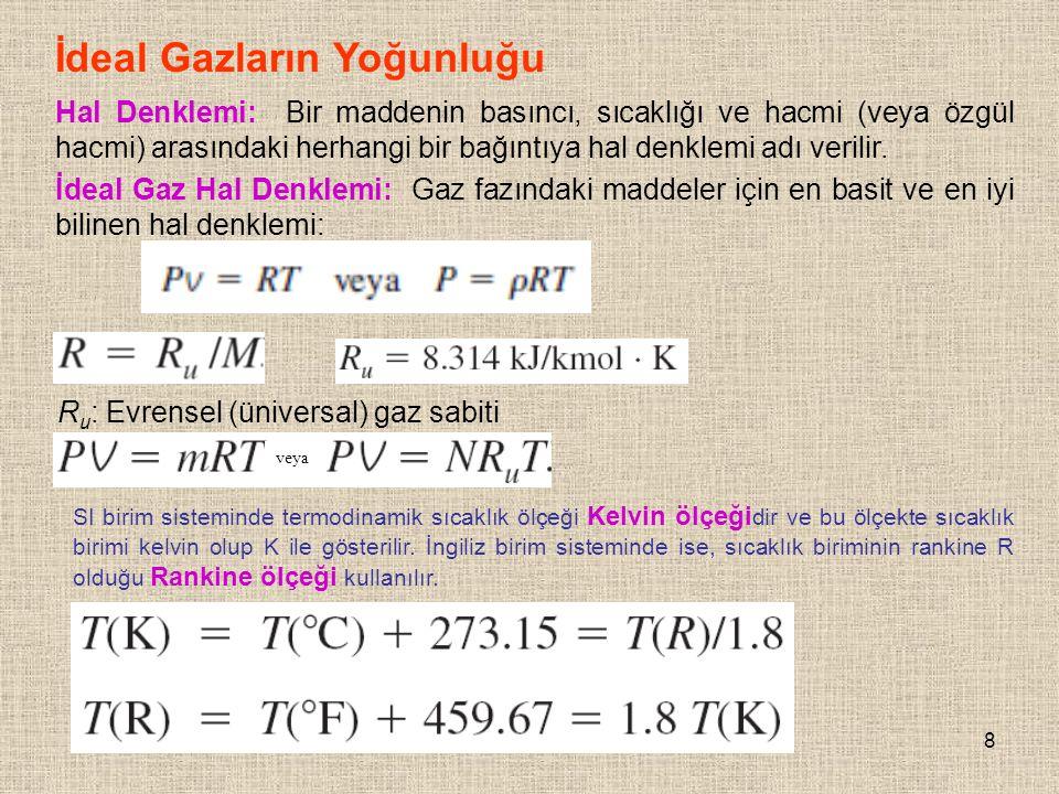 8 İdeal Gazların Yoğunluğu Hal Denklemi: Bir maddenin basıncı, sıcaklığı ve hacmi (veya özgül hacmi) arasındaki herhangi bir bağıntıya hal denklemi adı verilir.