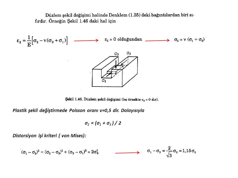Plastik şekil değiştirmede Poisson oranı ν=0,5 dir. Dolayısıyla σ 2 = (σ 1 + σ 3 ) / 2 Distorsiyon işi kriteri ( von Mises):