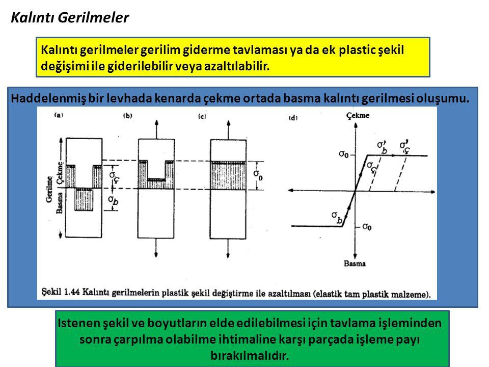 Kalıntı gerilmeler gerilim giderme tavlaması ya da ek plastic şekil değişimi ile giderilebilir veya azaltılabilir.